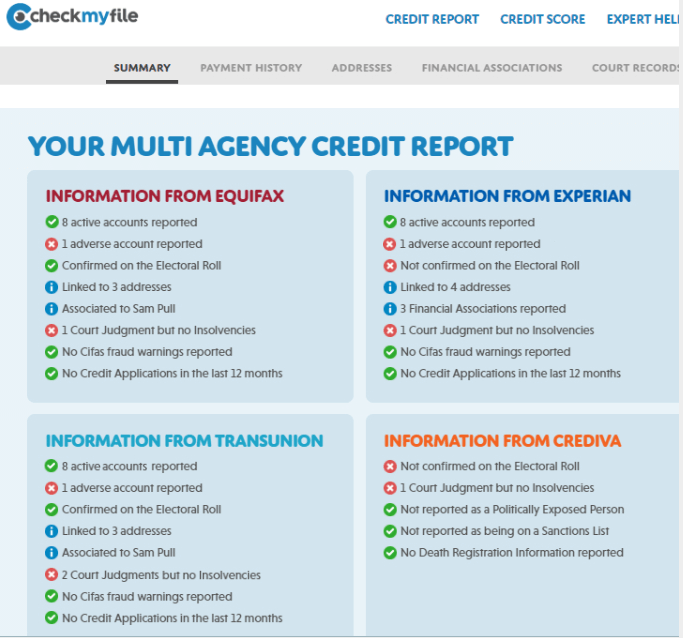 Four credit reference agency reports example