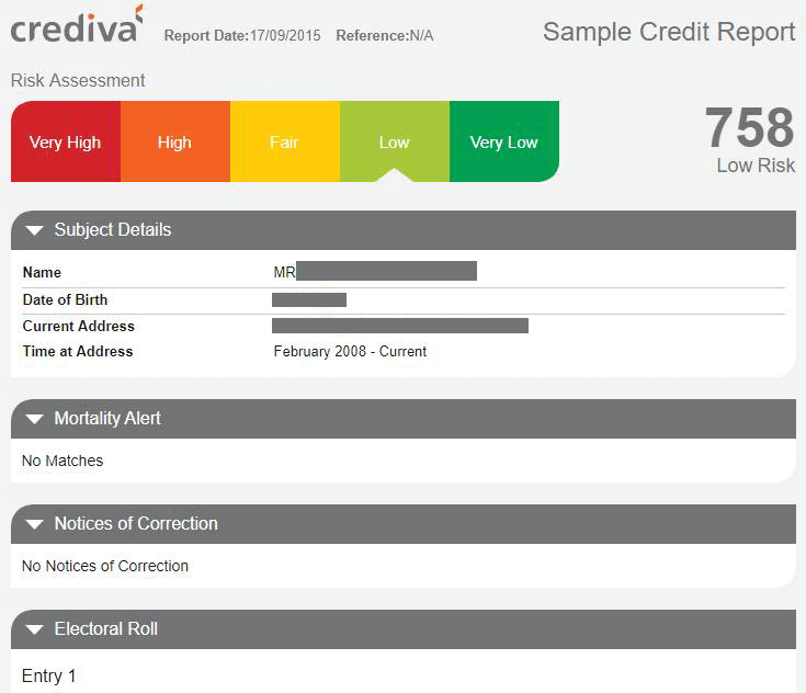 Crediva sign-up form