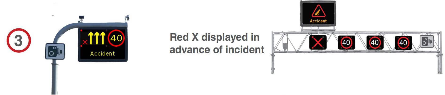 The Red X symbol displayed in advance of incident