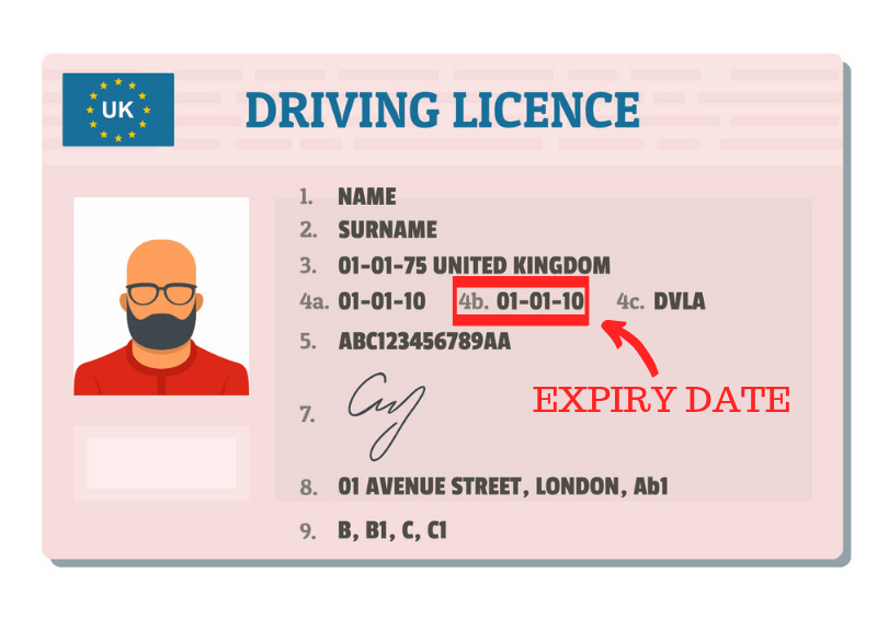 An image showing the expiry date on a driving licence